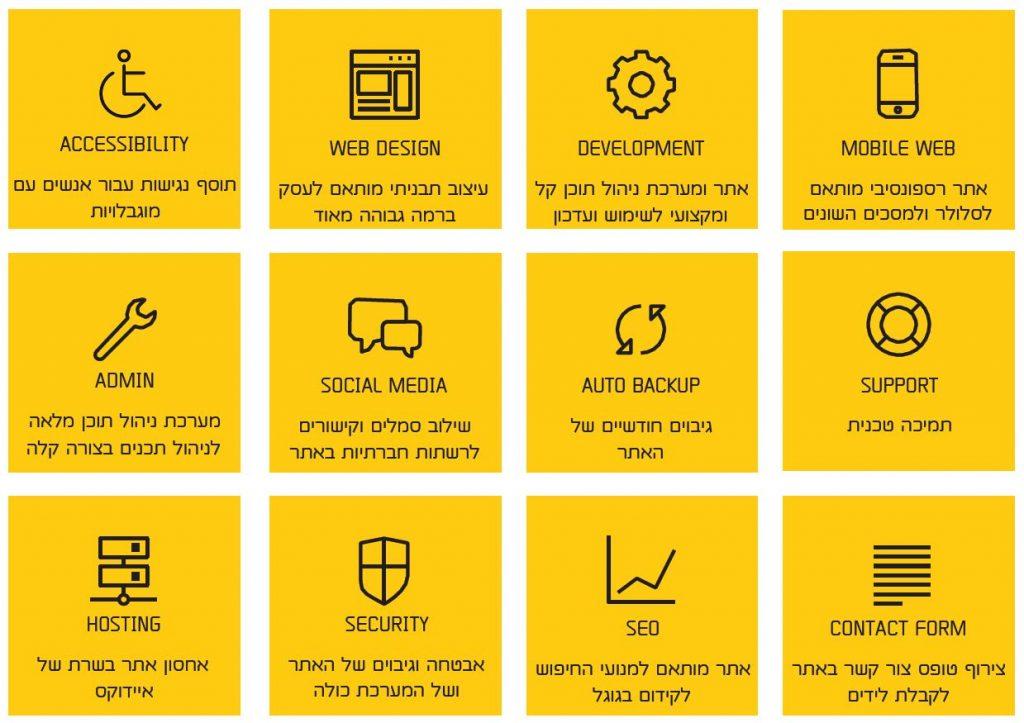 נט פיקס- חבילת אתרים לעסקים